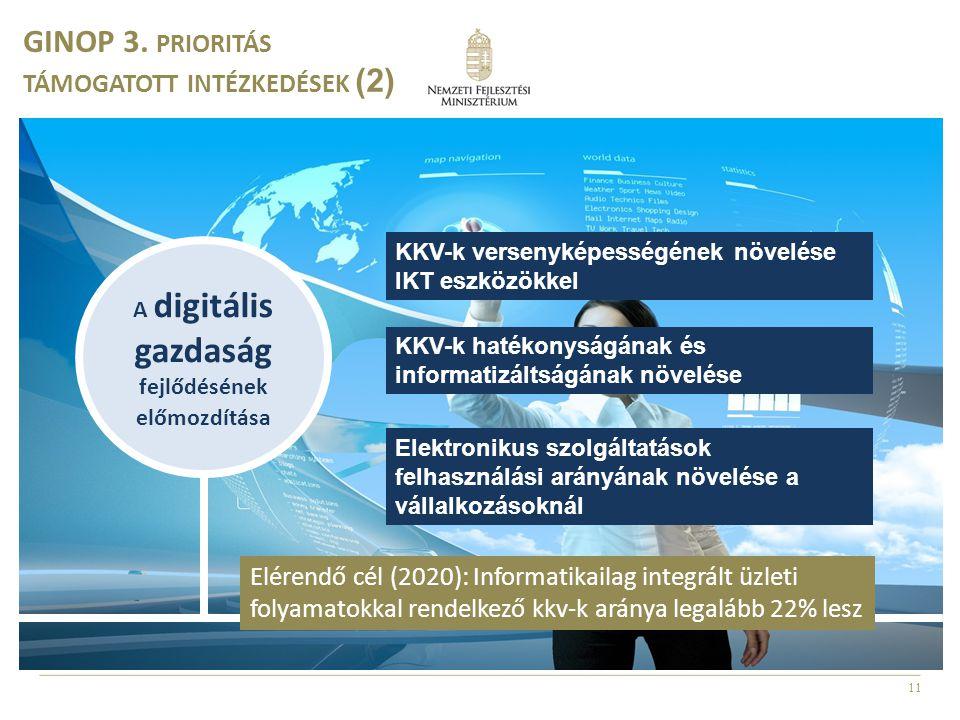 11 A digitális gazdaság fejlődésének előmozdítása KKV-k versenyképességének növelése IKT eszközökkel KKV-k hatékonyságának és informatizáltságának növelése Elektronikus szolgáltatások felhasználási arányának növelése a vállalkozásoknál GINOP 3.