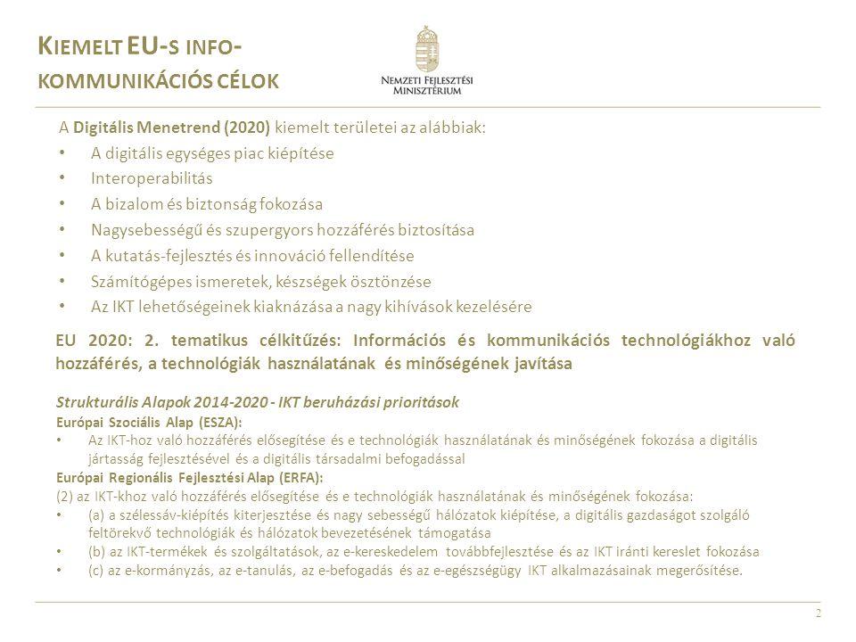 2 Strukturális Alapok 2014-2020 - IKT beruházási prioritások Európai Szociális Alap (ESZA): Az IKT-hoz való hozzáférés elősegítése és e technológiák használatának és minőségének fokozása a digitális jártasság fejlesztésével és a digitális társadalmi befogadással Európai Regionális Fejlesztési Alap (ERFA): (2) az IKT-khoz való hozzáférés elősegítése és e technológiák használatának és minőségének fokozása: (a) a szélessáv-kiépítés kiterjesztése és nagy sebességű hálózatok kiépítése, a digitális gazdaságot szolgáló feltörekvő technológiák és hálózatok bevezetésének támogatása (b) az IKT-termékek és szolgáltatások, az e-kereskedelem továbbfejlesztése és az IKT iránti kereslet fokozása (c) az e-kormányzás, az e-tanulás, az e-befogadás és az e-egészségügy IKT alkalmazásainak megerősítése.