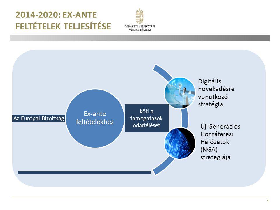 3 2014-2020: EX-ANTE FELTÉTELEK TELJESÍTÉSE Az Európai Bizottság Ex-ante feltételekhez Digitális növekedésre vonatkozó stratégia Új Generációs Hozzáférési Hálózatok (NGA) stratégiája köti a támogatások odaítélését