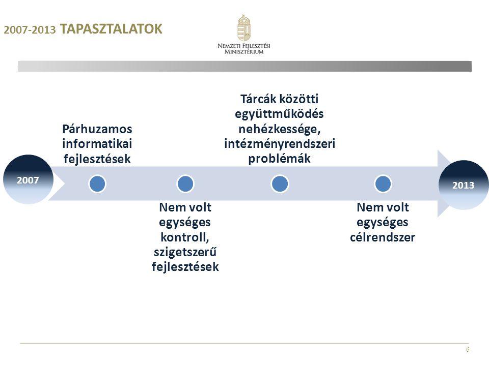 6 2007-2013 TAPASZTALATOK Párhuzamos informatikai fejlesztések Nem volt egységes kontroll, szigetszerű fejlesztések Tárcák közötti együttműködés nehézkessége, intézményrendszeri problémák Nem volt egységes célrendszer 2007 2013