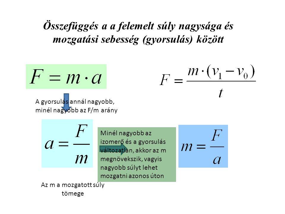 Összefüggés a a felemelt súly nagysága és mozgatási sebesség (gyorsulás) között A gyorsulás annál nagyobb, minél nagyobb az F/m arány Az m a mozgatott