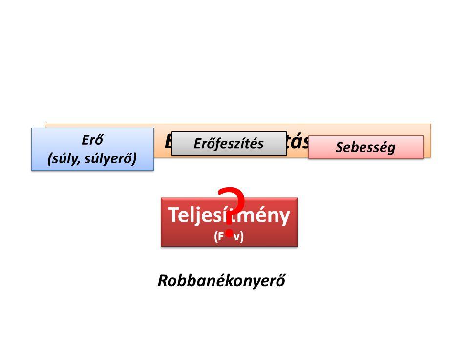 A piros nyilak a kulcspozíciókat jelenti, ahol a súly gyorsítása kezdődik