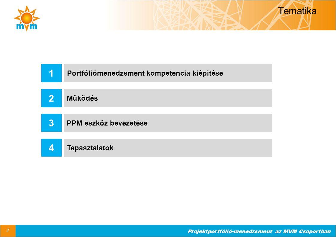 Projektportfólió-menedzsment az MVM Csoportban Tematika 2 Portfóliómenedzsment kompetencia kiépítése PPM eszköz bevezetése Működés 1 2 3 Tapasztalatok