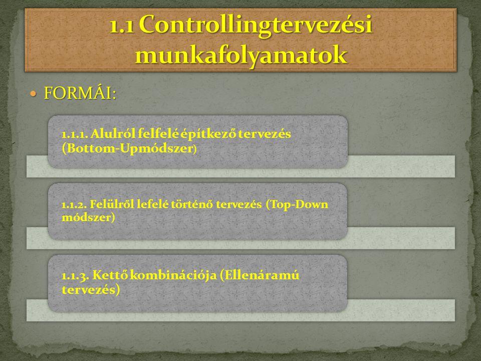 FORMÁI: FORMÁI: 1.1.1. Alulról felfelé építkező tervezés (Bottom-Upmódszer ) 1.1.2. Felülről lefelé történő tervezés (Top-Down módszer) 1.1.3. Kettő k