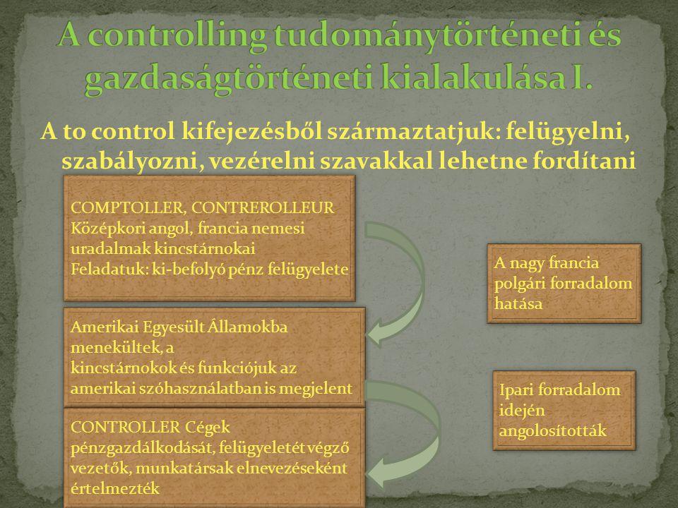 A to control kifejezésből származtatjuk: felügyelni, szabályozni, vezérelni szavakkal lehetne fordítani COMPTOLLER, CONTREROLLEUR Középkori angol, fra