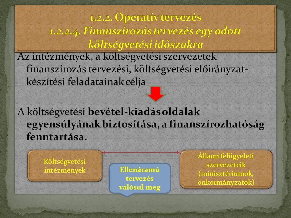 Az intézmények, a költségvetési szervezetek finanszírozás tervezési, költségvetési előirányzat- készítési feladatainak célja A költségvetési bevétel-k