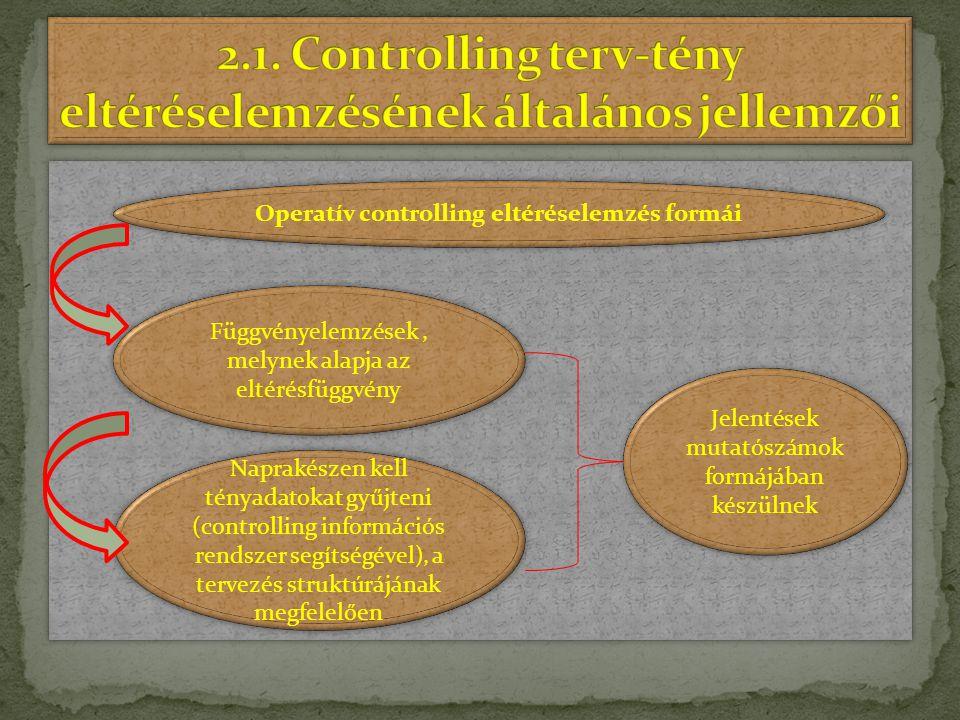 Operatív controlling eltéréselemzés formái Függvényelemzések, melynek alapja az eltérésfüggvény Naprakészen kell tényadatokat gyűjteni (controlling in