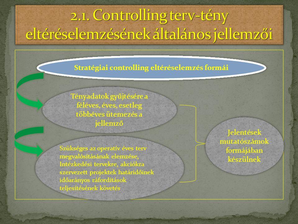 Stratégiai controlling eltéréselemzés formái Tényadatok gyűjtésére a féléves, éves, esetleg többéves ütemezés a jellemző Szükséges az operatív éves te