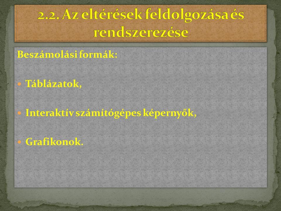 Beszámolási formák: Táblázatok, Interaktív számítógépes képernyők, Grafikonok. Beszámolási formák: Táblázatok, Interaktív számítógépes képernyők, Graf