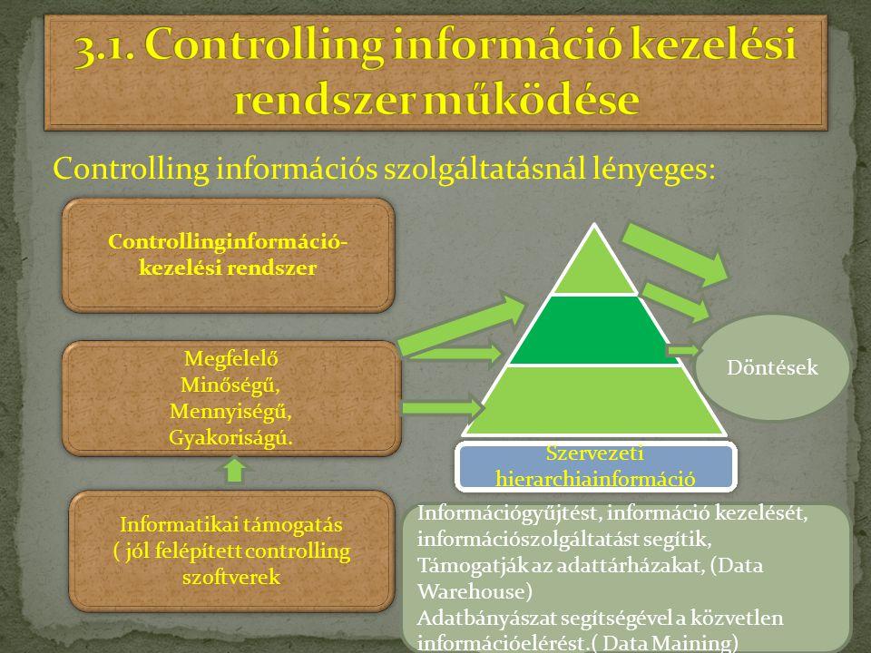 Controlling információs szolgáltatásnál lényeges: Controllinginformáció- kezelési rendszer Megfelelő Minőségű, Mennyiségű, Gyakoriságú. Megfelelő Minő