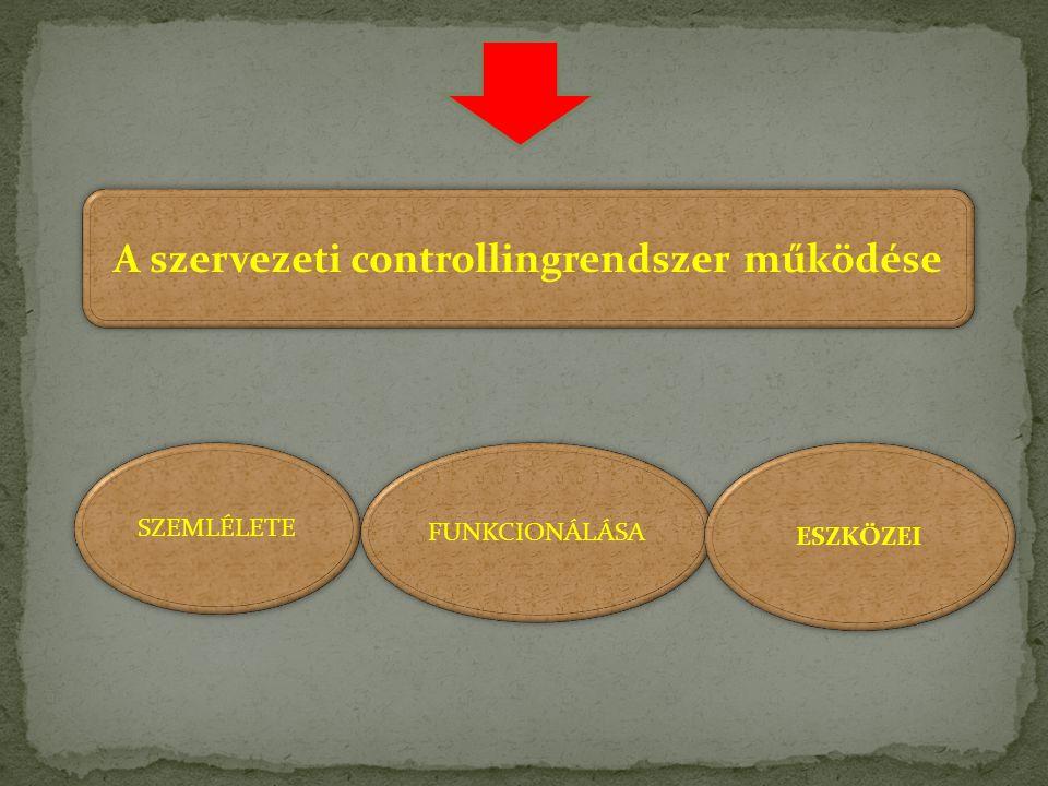 A szervezeti controllingrendszer működése SZEMLÉLETE FUNKCIONÁLÁSA ESZKÖZEI