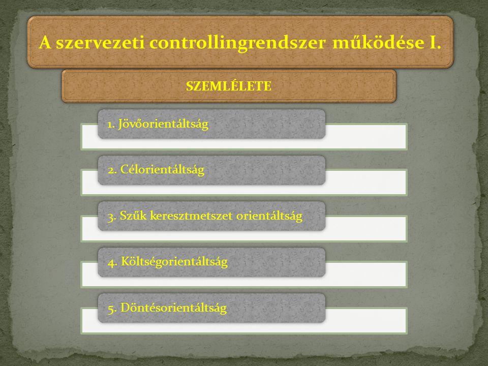 1. Jövőorientáltság2. Célorientáltság3. Szűk keresztmetszet orientáltság4. Költségorientáltság5. Döntésorientáltság SZEMLÉLETE A szervezeti controllin