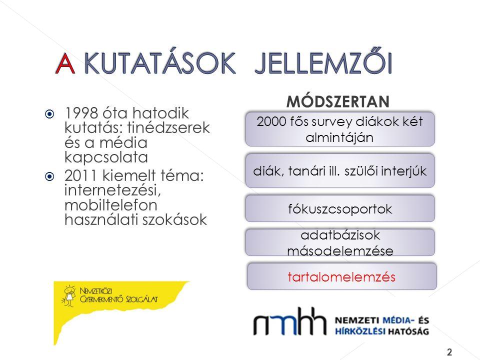  1998 óta hatodik kutatás: tinédzserek és a média kapcsolata  2011 kiemelt téma: internetezési, mobiltelefon használati szokások 2 diák, tanári ill.