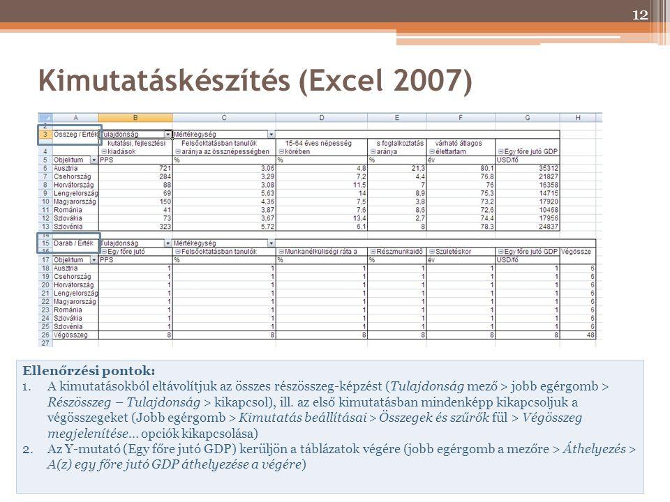Kimutatáskészítés (Excel 2007) Ellenőrzési pontok: 1.A kimutatásokból eltávolítjuk az összes részösszeg-képzést (Tulajdonság mező > jobb egérgomb > Ré