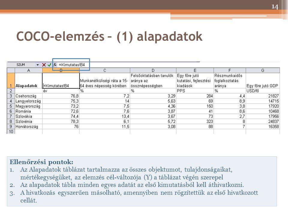 COCO-elemzés – (1) alapadatok Ellenőrzési pontok: 1.Az Alapadatok táblázat tartalmazza az összes objektumot, tulajdonságaikat, mértékegységüket, az el