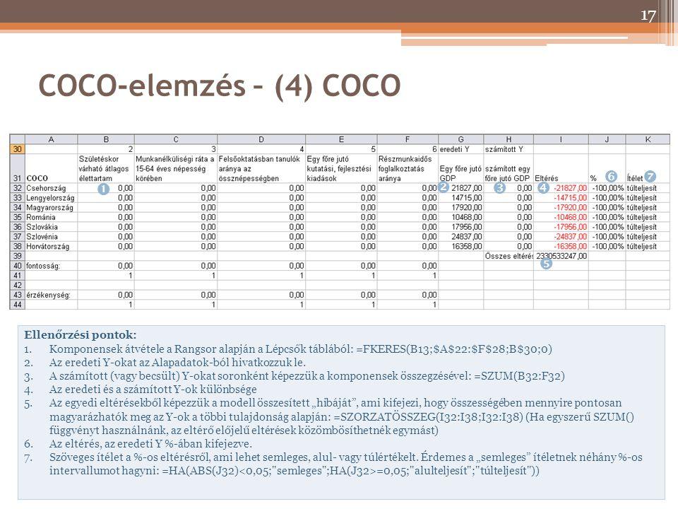 COCO-elemzés – (4) COCO Ellenőrzési pontok: 1.Komponensek átvétele a Rangsor alapján a Lépcsők táblából: =FKERES(B13;$A$22:$F$28;B$30;0) 2.Az eredeti