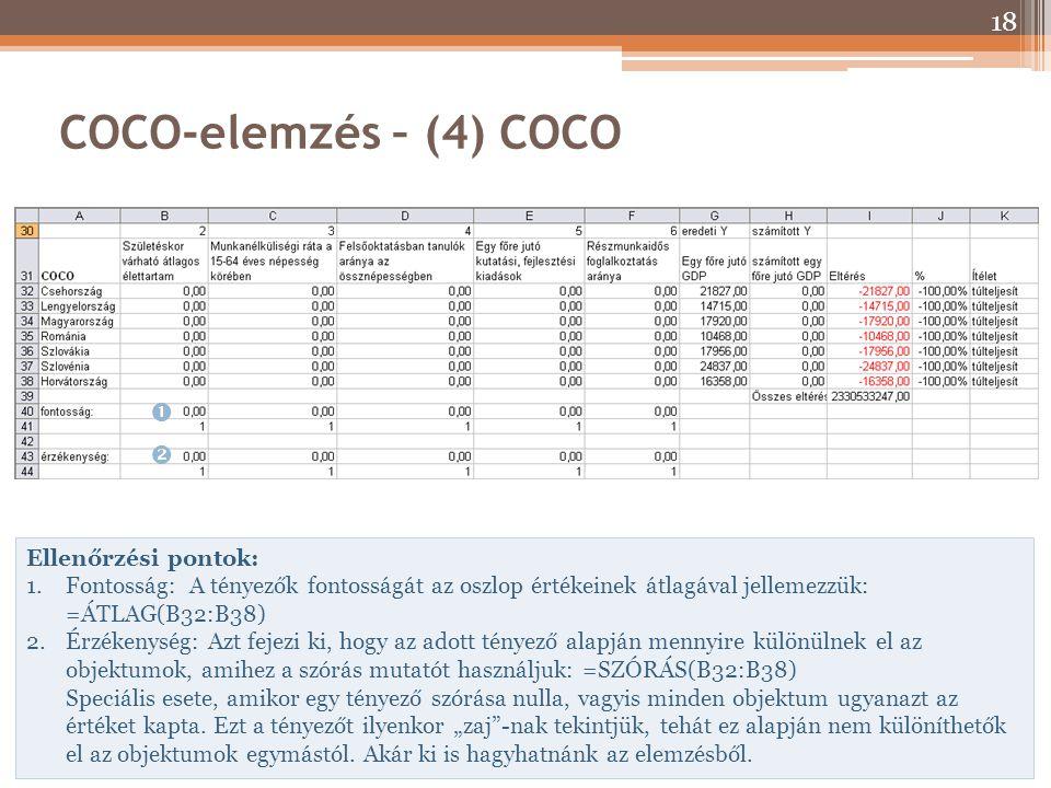 COCO-elemzés – (4) COCO Ellenőrzési pontok: 1.Fontosság: A tényezők fontosságát az oszlop értékeinek átlagával jellemezzük: =ÁTLAG(B32:B38) 2.Érzékeny