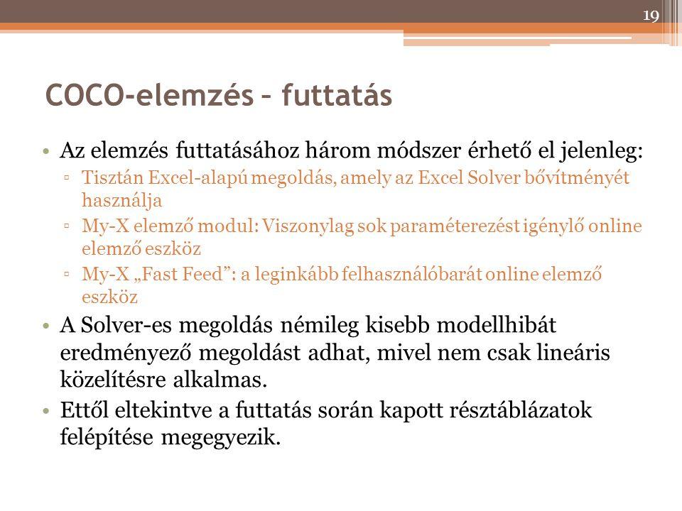 COCO-elemzés – futtatás Az elemzés futtatásához három módszer érhető el jelenleg: ▫Tisztán Excel-alapú megoldás, amely az Excel Solver bővítményét has