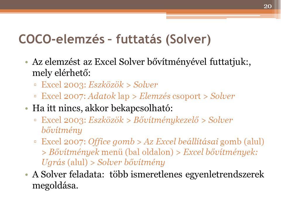 COCO-elemzés – futtatás (Solver) Az elemzést az Excel Solver bővítményével futtatjuk:, mely elérhető: ▫Excel 2003: Eszközök > Solver ▫Excel 2007: Adat