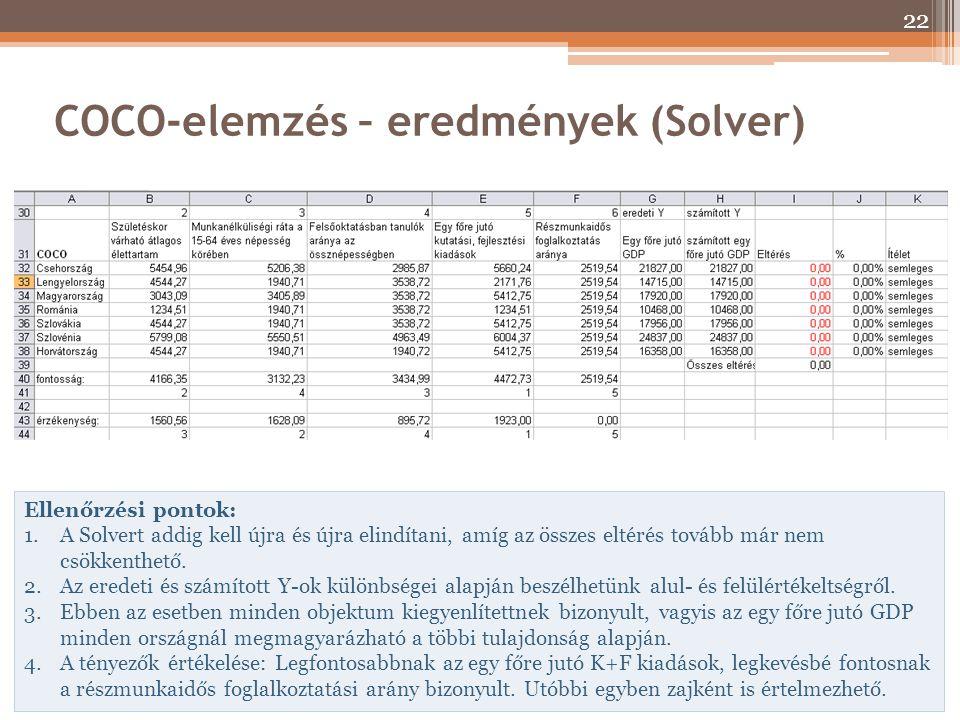 COCO-elemzés – eredmények (Solver) Ellenőrzési pontok: 1.A Solvert addig kell újra és újra elindítani, amíg az összes eltérés tovább már nem csökkenth