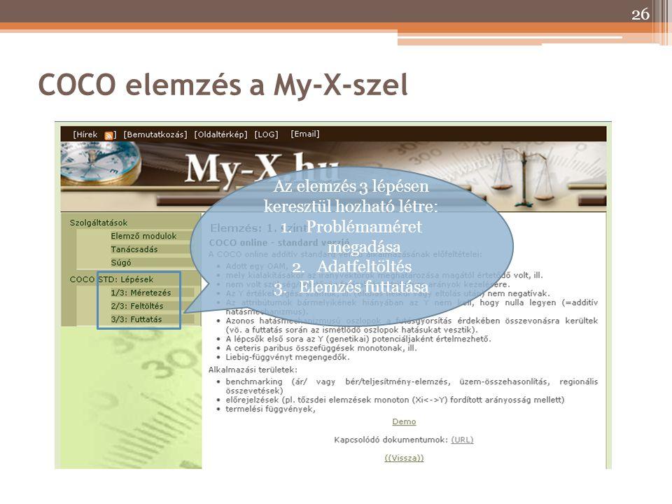 COCO elemzés a My-X-szel Az elemzés 3 lépésen keresztül hozható létre: 1.Problémaméret megadása 2.Adatfeltöltés 3.Elemzés futtatása 26
