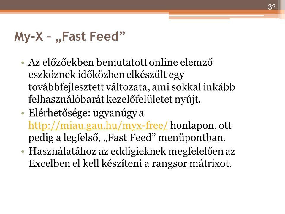 """My-X – """"Fast Feed"""" Az előzőekben bemutatott online elemző eszköznek időközben elkészült egy továbbfejlesztett változata, ami sokkal inkább felhasználó"""