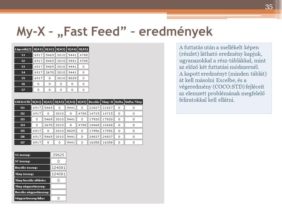 """My-X – """"Fast Feed"""" – eredmények A futtatás után a mellékelt képen (részlet) látható eredmény kapjuk, ugyanazokkal a rész-táblákkal, mint az előző két"""