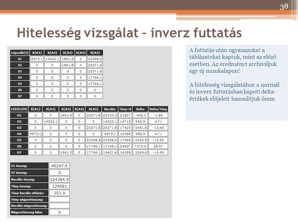 Hitelesség vizsgálat – inverz futtatás A futtatás után ugyanazokat a táblázatokat kaptuk, mint az előző esetben. Az eredményt archiváljuk egy új munka
