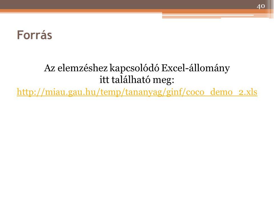Forrás Az elemzéshez kapcsolódó Excel-állomány itt található meg: http://miau.gau.hu/temp/tananyag/ginf/coco_demo_2.xls http://miau.gau.hu/temp/tanany