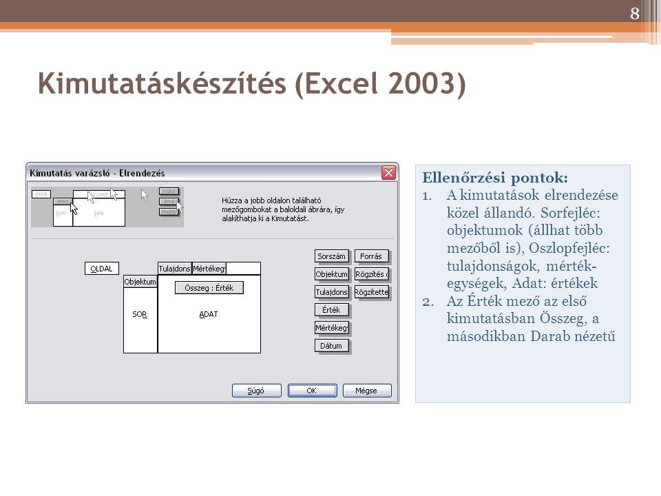 Kimutatáskészítés (Excel 2003) Ellenőrzési pontok: 1.A kimutatásokból eltávolítjuk az összes részösszeg-képzést (Tulajdonság mező > jobb egérgomb > Mezőbeállítások > Részösszeg:nincs), ill.
