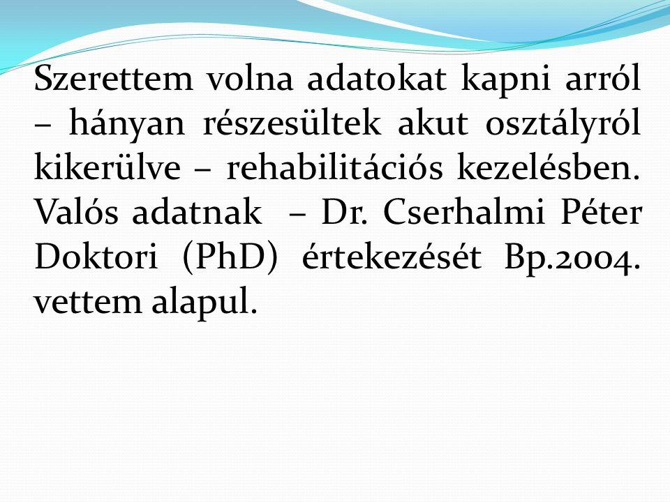 Szerettem volna adatokat kapni arról – hányan részesültek akut osztályról kikerülve – rehabilitációs kezelésben. Valós adatnak – Dr. Cserhalmi Péter D