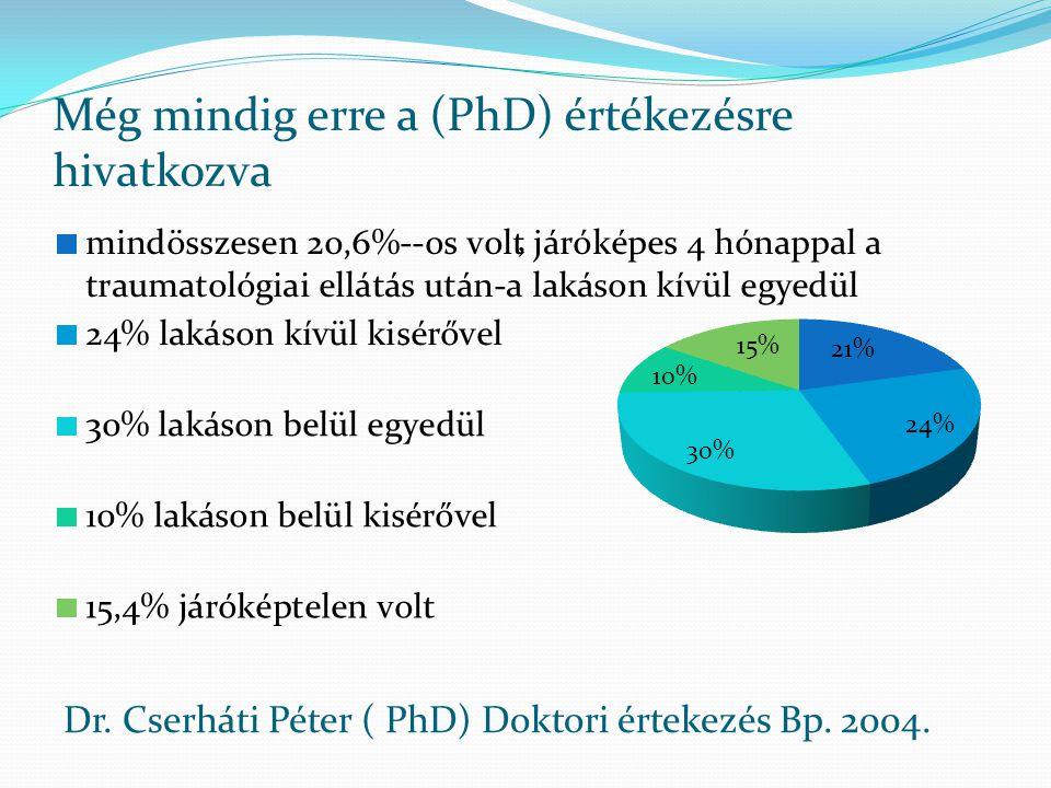 Még mindig erre a (PhD) értékezésre hivatkozva Dr. Cserháti Péter ( PhD) Doktori értekezés Bp. 2004.