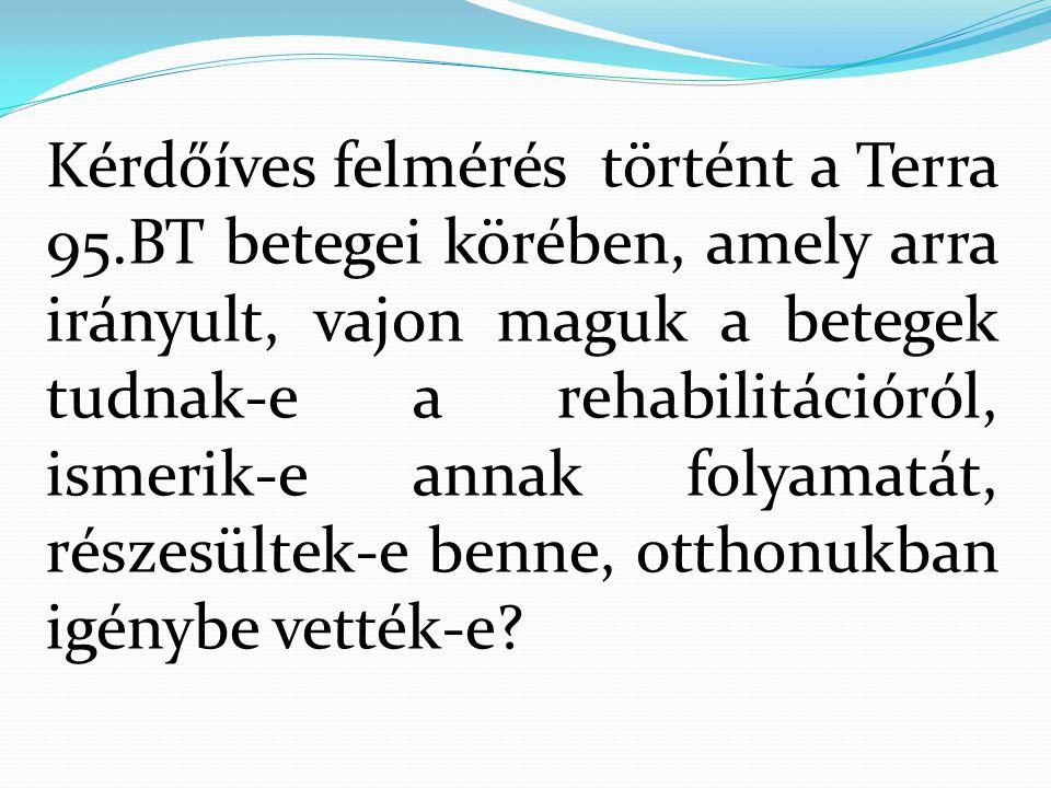 Kérdőíves felmérés történt a Terra 95.BT betegei körében, amely arra irányult, vajon maguk a betegek tudnak-e a rehabilitációról, ismerik-e annak foly