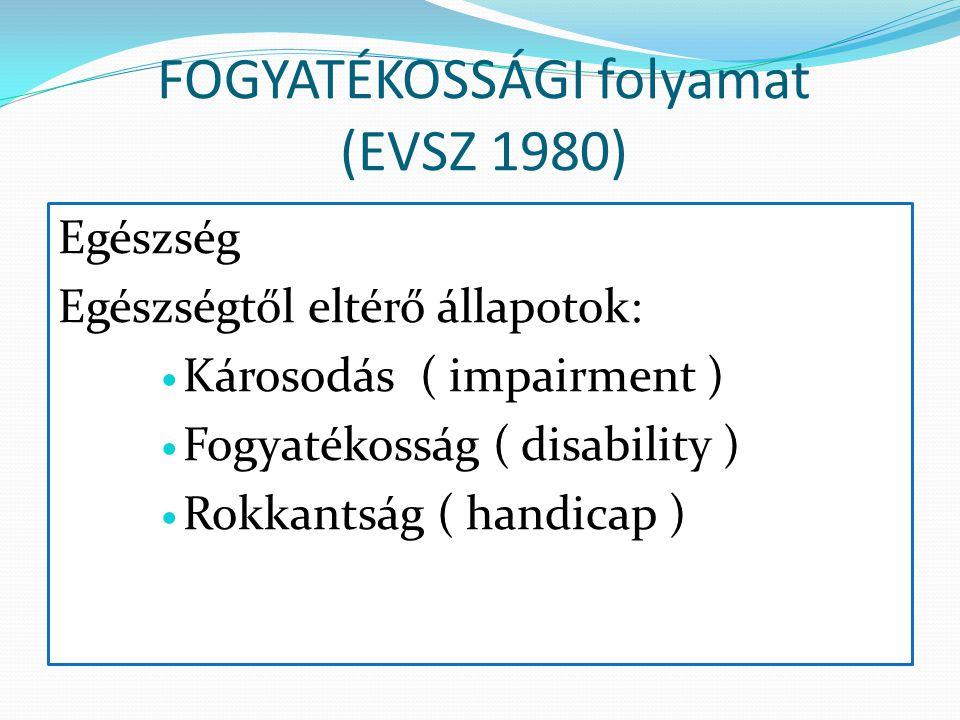 FOGYATÉKOSSÁGI folyamat (EVSZ 1980) Egészség Egészségtől eltérő állapotok: Károsodás ( impairment ) Fogyatékosság ( disability ) Rokkantság ( handicap