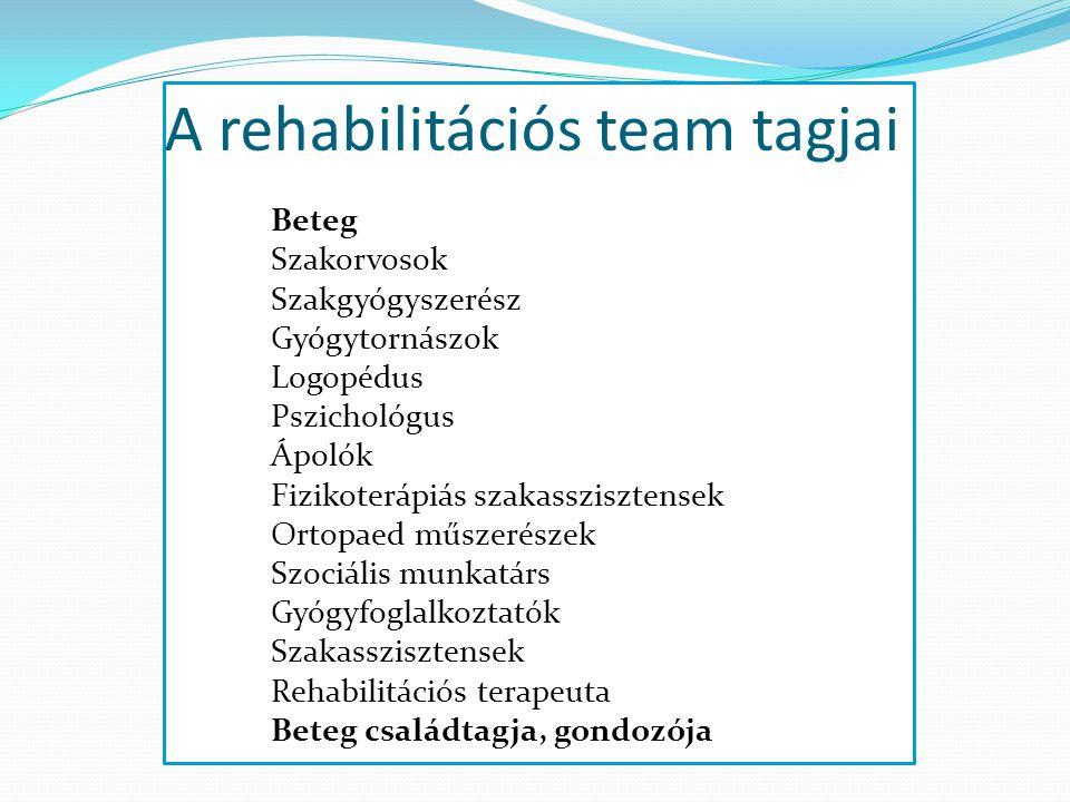 A rehabilitációs team tagjai Beteg Szakorvosok Szakgyógyszerész Gyógytornászok Logopédus Pszichológus Ápolók Fizikoterápiás szakasszisztensek Ortopaed