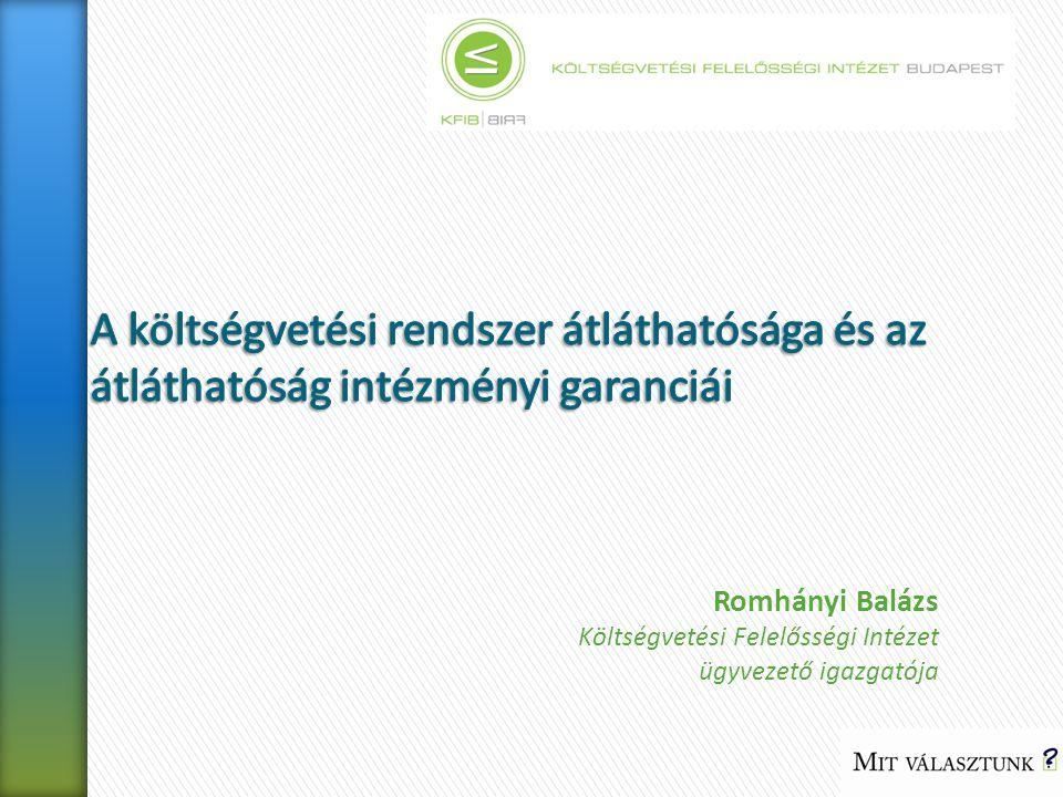 Romhányi Balázs Költségvetési Felelősségi Intézet ügyvezető igazgatója