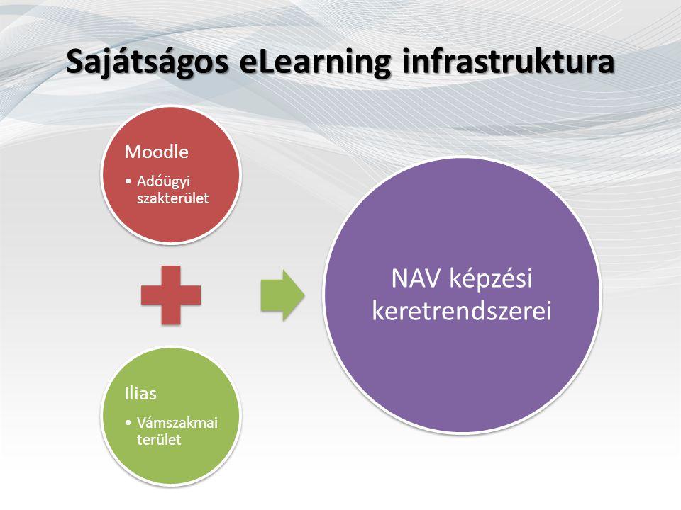 Sajátságos eLearning infrastruktura Moodle Adóügyi szakterület Ilias Vámszakmai terület NAV képzési keretrendszerei