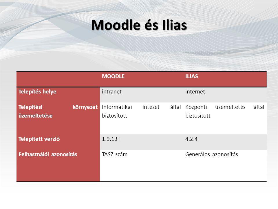 Moodle és Ilias MOODLEILIAS Telepítés helyeintranetinternet Telepítési környezet üzemeltetése Informatikai Intézet által biztosított Központi üzemelte