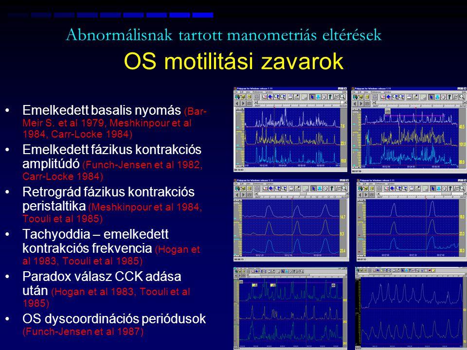 10 OS motilitási zavarok Emelkedett basalis nyomás (Bar- Meir S. et al 1979, Meshkinpour et al 1984, Carr-Locke 1984) Emelkedett fázikus kontrakciós a