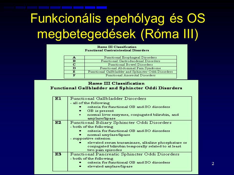 OSD Milwaukee klasszifikációja Epés görcsök Emelkedett AP és SGOT (>1.5 - 2x normál érték) Tágult choledochus ERCP során (> 12 mm) Lassult ERCP kontrasztanyag ürülés (> 30 perc) OSD I biliáris típus: mind a 4 kritérium OSD II biliáris típus: fájdalom és legalább még egy kritérium OSD III biliáris típus: csak az epés fájdalom de nincs obstructiv jel Hogan, W.J.
