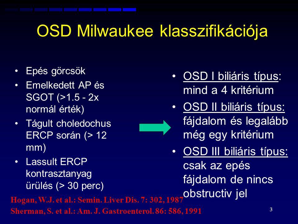OSD Milwaukee klasszifikációja Epés görcsök Emelkedett AP és SGOT (>1.5 - 2x normál érték) Tágult choledochus ERCP során (> 12 mm) Lassult ERCP kontra