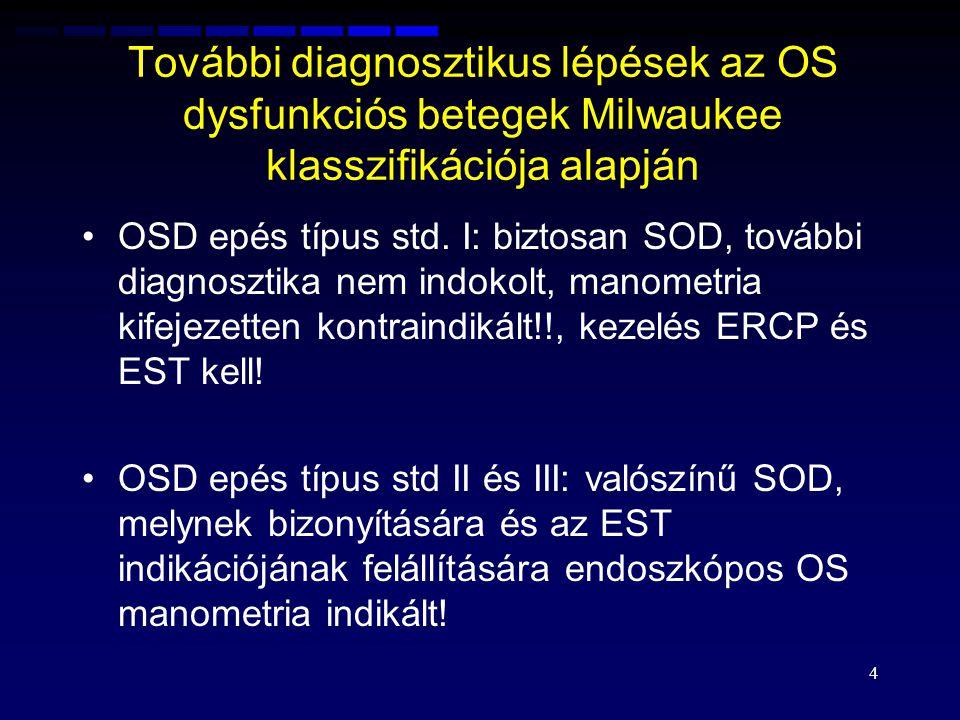 További diagnosztikus lépések az OS dysfunkciós betegek Milwaukee klasszifikációja alapján OSD epés típus std. I: biztosan SOD, további diagnosztika n