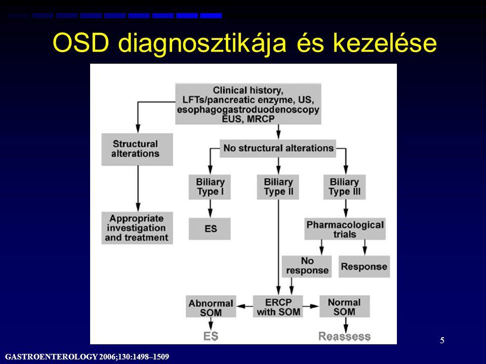 OSD diagnosztikája és kezelése 5 GASTROENTEROLOGY 2006;130:1498–1509