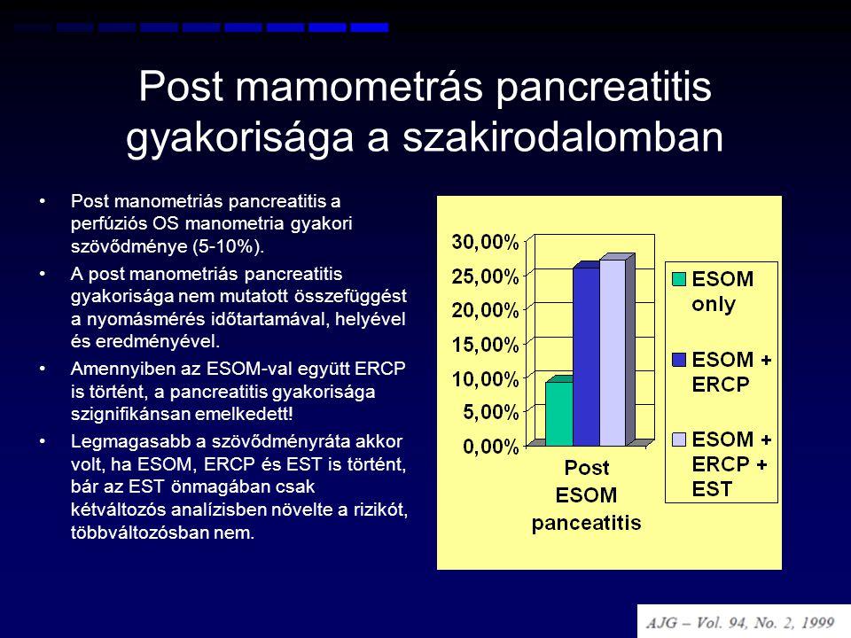 Post mamometrás pancreatitis gyakorisága a szakirodalomban Post manometriás pancreatitis a perfúziós OS manometria gyakori szövődménye (5-10%). A post