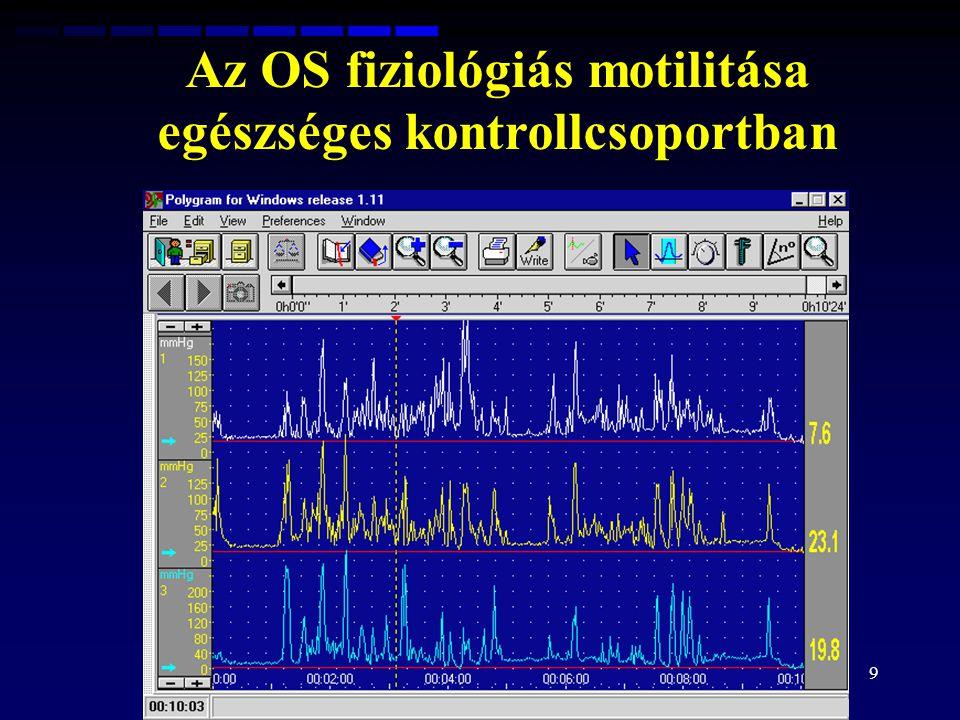 Az OS fiziológiás motilitása egészséges kontrollcsoportban 9