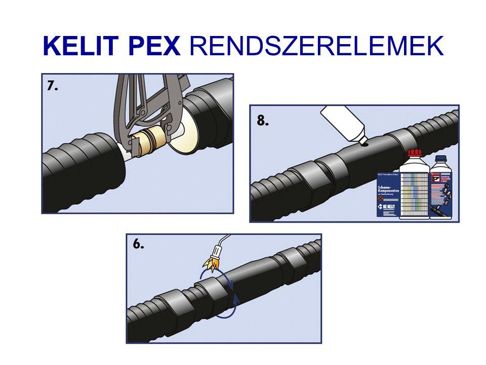 KELIT PEX RENDSZERELEMEK