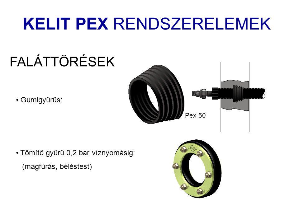 FALÁTTÖRÉSEK Pex 50 Gumigyűrűs: Tömítő gyűrű 0,2 bar víznyomásig: (magfúrás, béléstest)