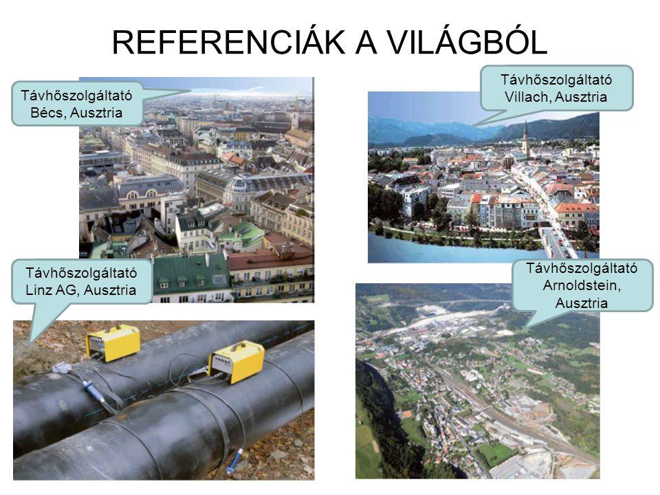 REFERENCIÁK A VILÁGBÓL Távhőszolgáltató Linz AG, Ausztria Távhőszolgáltató Bécs, Ausztria Távhőszolgáltató Villach, Ausztria Távhőszolgáltató Arnoldst