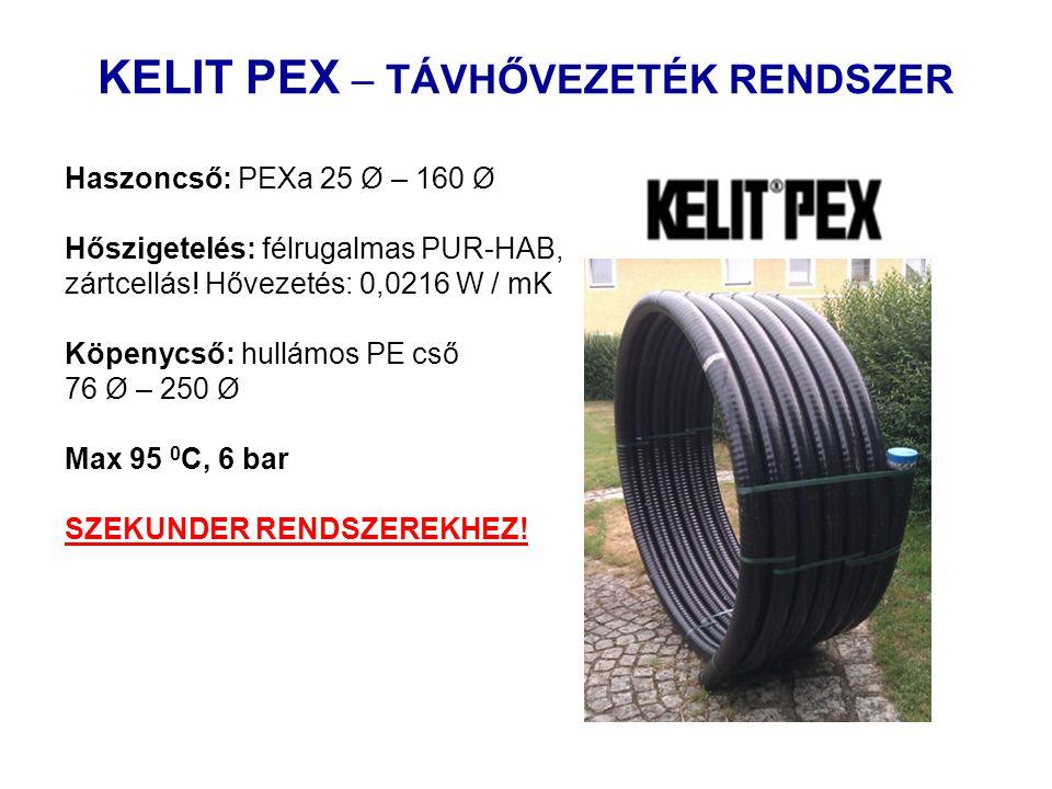 Haszoncső: PEXa 25 Ø – 160 Ø Hőszigetelés: félrugalmas PUR-HAB, zártcellás! Hővezetés: 0,0216 W / mK Köpenycső: hullámos PE cső 76 Ø – 250 Ø Max 95 0