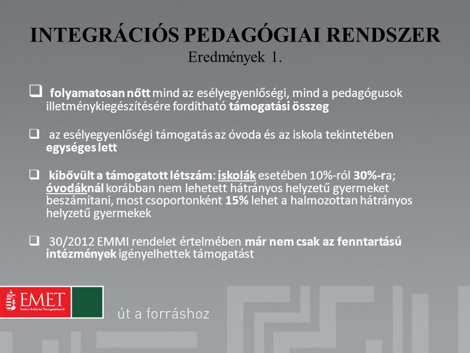 INTEGRÁCIÓS PEDAGÓGIAI RENDSZER Eredmények 1.  folyamatosan nőtt mind az esélyegyenlőségi, mind a pedagógusok illetménykiegészítésére fordítható támo